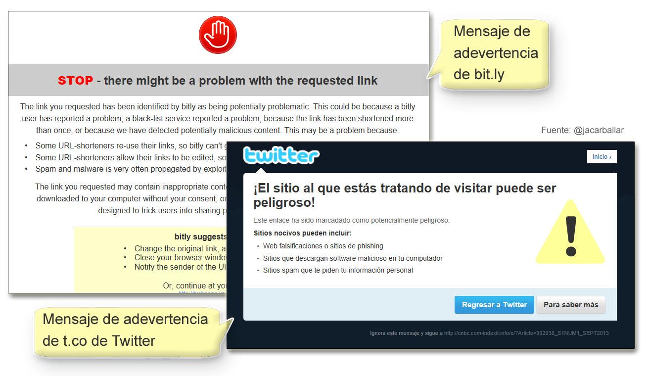 Mensajes de advertencia de spam en Twitter