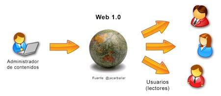 Web-20-2a