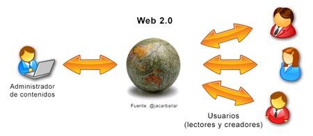 Web-20-2b