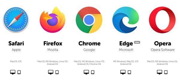 Navegadores Web más populares y el sistema operativo dónde se utilizan