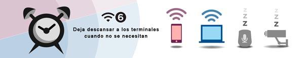 Sistema de tiempo de activación programada de Wi-Fi 6