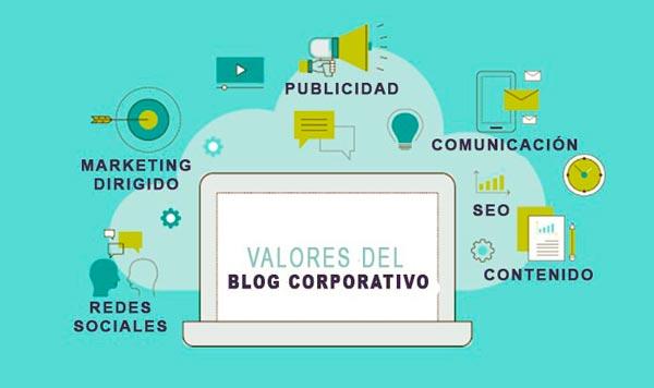 Valores de un blog corporativo