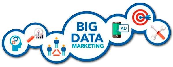 Marketing de Big Data