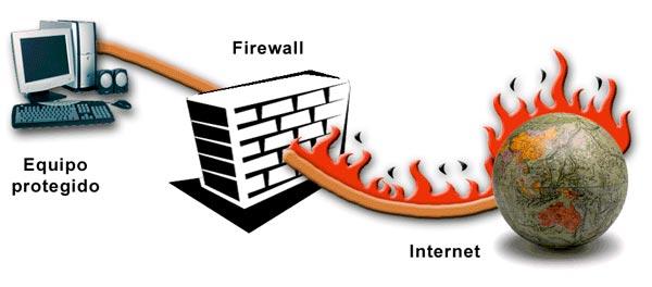 El firewall, la seguridad de la red local